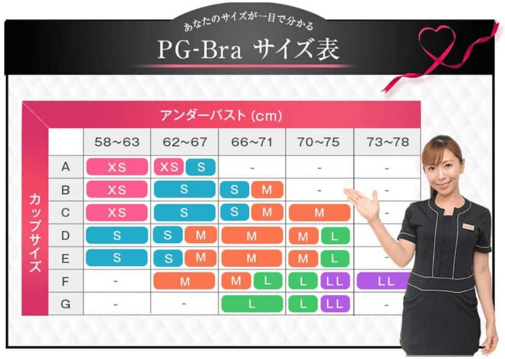 PGブラサイズ表