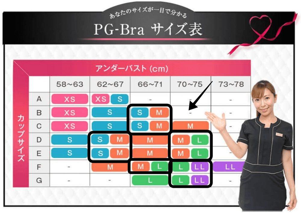 PGブラサイズ表2サイズ