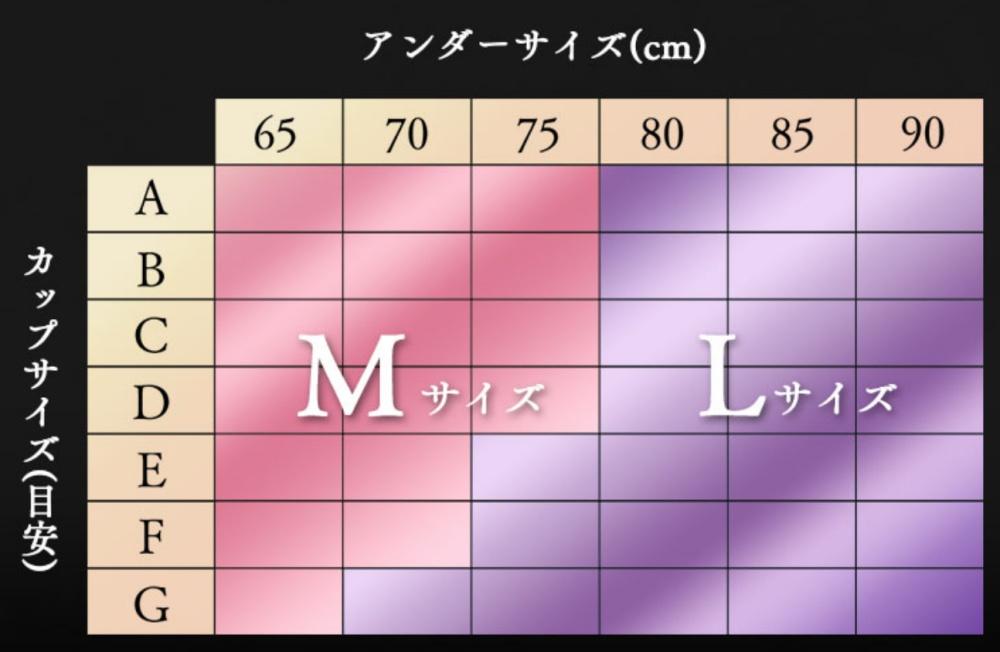 ふわっとマシュマロブラサイズ表