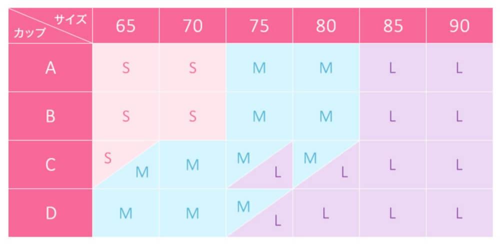 セルノートサイズ表