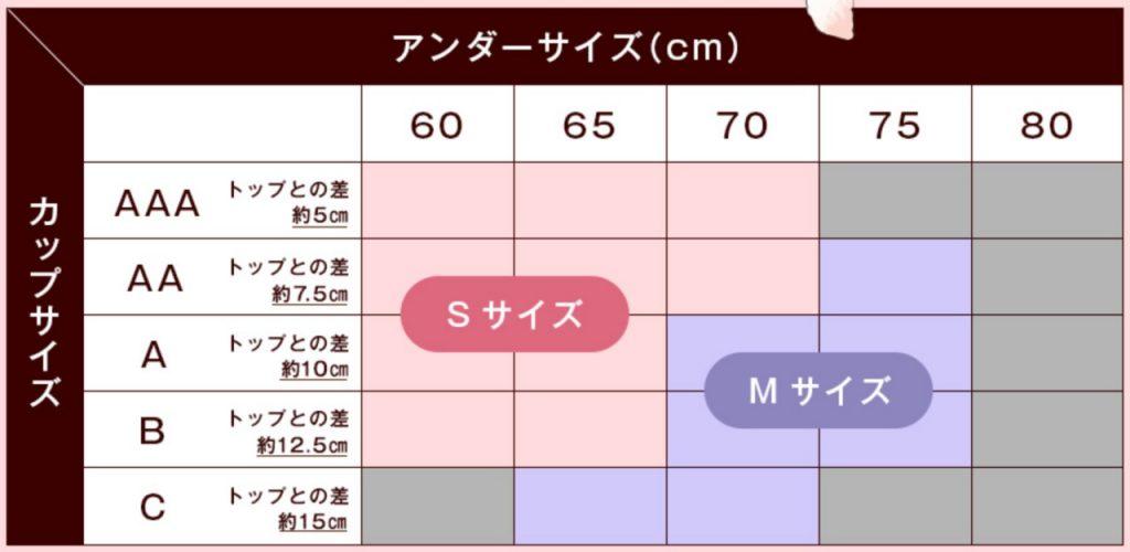 ルーナナイトブラサイズ表